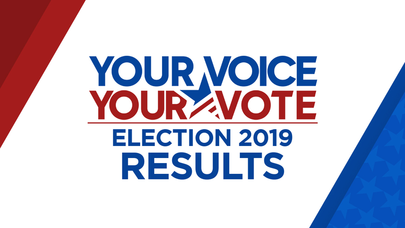 5673935_2019-results-DEMOCRATIC-CANDIDATES-YVYV_LANDING_PAGE